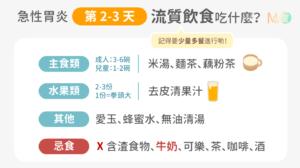 急性胃炎、流質飲食原則