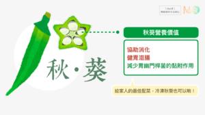 Mae食_秋葵營養價值_腸胃保健