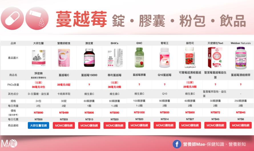【2021最新】市售蔓越莓錠、膠囊、粉包比較,營養師解析各品牌成分、副作用及食用禁忌